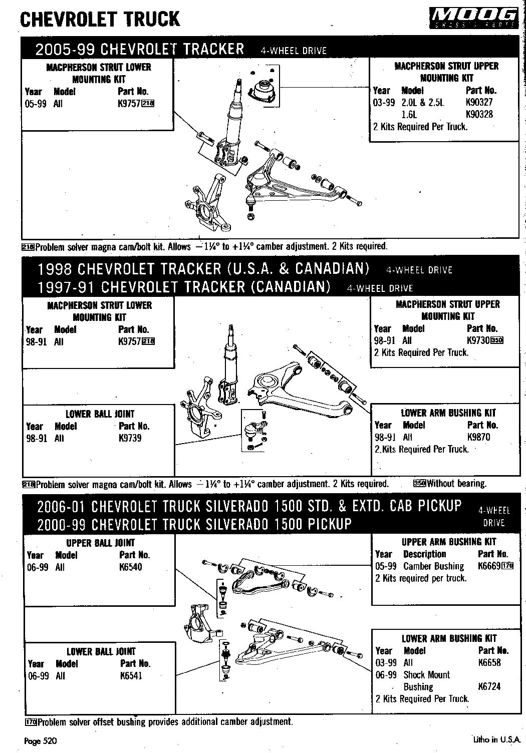 Yukon Enterprises Online Catalogue  K Chassis